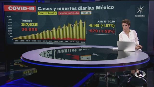 cifras de coronavirus en mexico hoy 15 de julio de 2020
