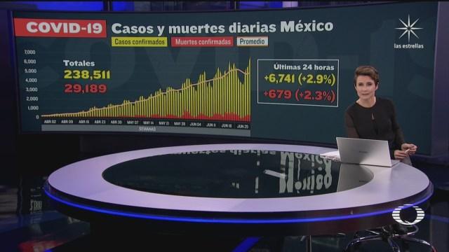 coronavirus en mexico hoy 2 de julio de