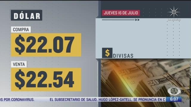 el dolar se vendio en 22 54 en la cdmx 16 julio