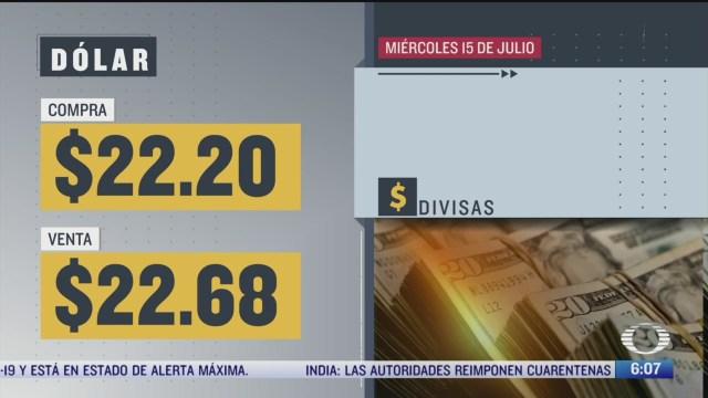 el dolar se vendio en 22 68 en la cdmx 15 julio