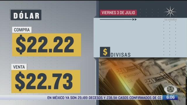 el dolar se vendio en 22 73 en la cdmx