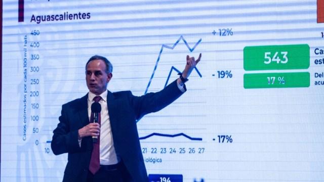 Semáforo COVID-19 sigue vigente en México, asegura López-Gatell