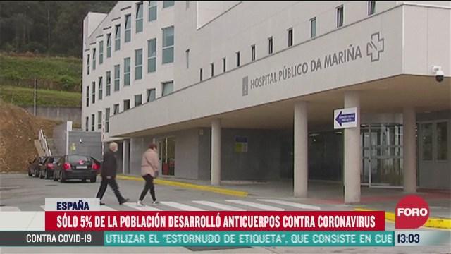 solo el 5 de los espanoles ha desarrollado inmunidad ante el covid