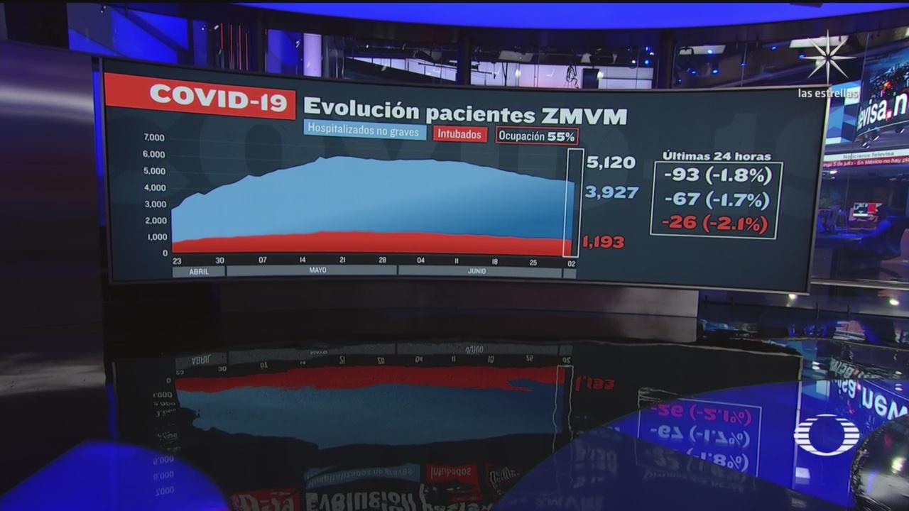 suman en mexico 29 mil 843 muertos por coronavirus