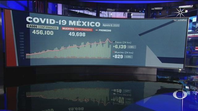 cifras de muertos por coronavirus en mexico hoy 5 de agosto