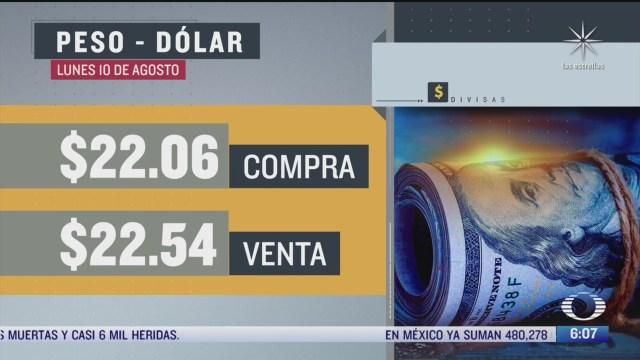 el dolar se vendio en 22 54 en la cdmx 10 agosto