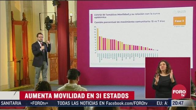 oaxaca unico estado que mantiene baja movilidad por covid