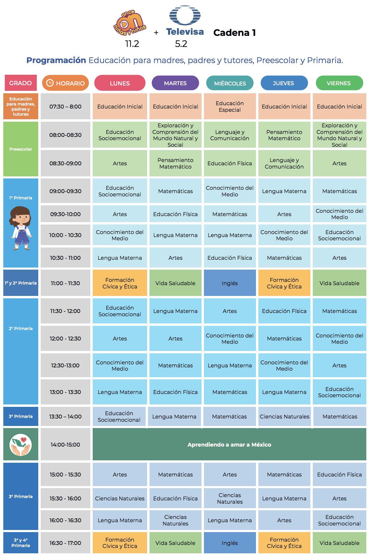Esta semana se llevarán al cabo las reuniones del Consejo Técnico Escolar, previo al inicio de cursos