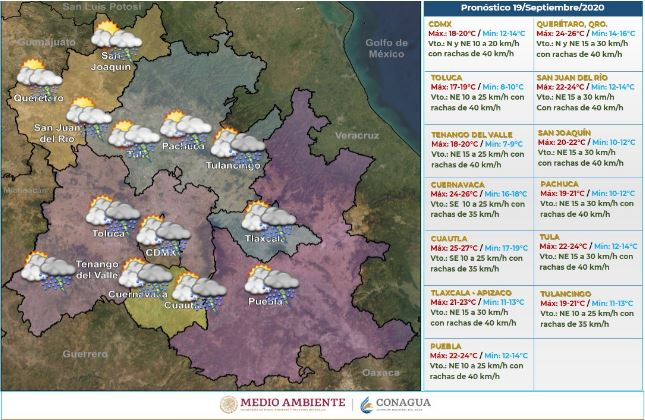 Pronóstico meteorológico para el domingo 19 de septiembre.