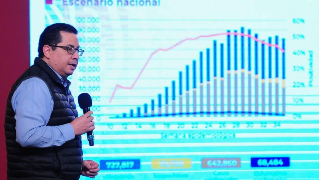 La Secretaría de Salud informó que México llegó a las 70 mil 604 muertes por COVID-19