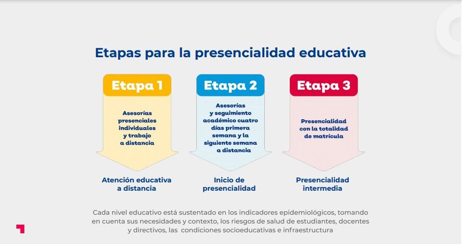 Jalisco-presenta-protocolo-para-regreso-presencial-a-clases
