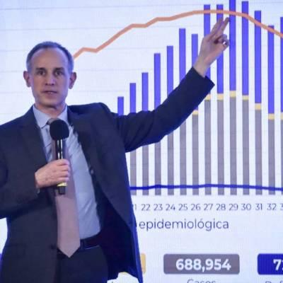 El subsecretario Hugo López-Gatell reiteró que la pandemia de COVID-19 en México será larga y podría prolongarse hasta abril de 2021