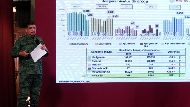 El secretario de la Defensa Nacional (Sedena), Luis Cresencio Sandoval