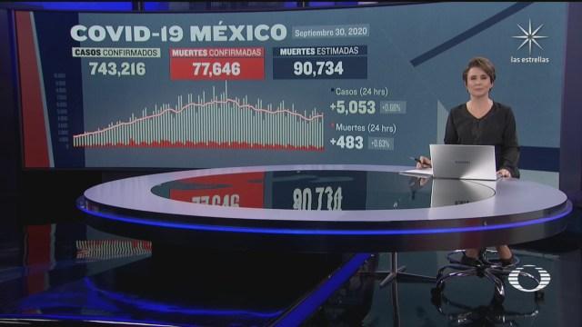 ssa reporta 5053 nuevos contagios por coronavirus en mexico