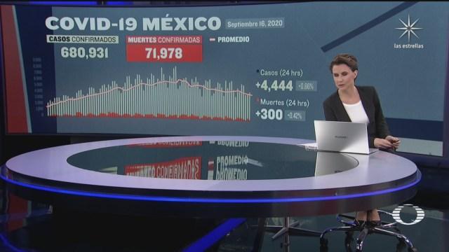 suman 71 mil 978 muertos por coronavirus en mexico