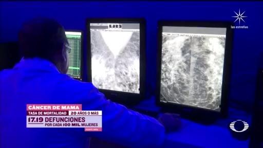 asi se vive el dia mundial de la lucha contra el cancer de mama ante el coronavirus