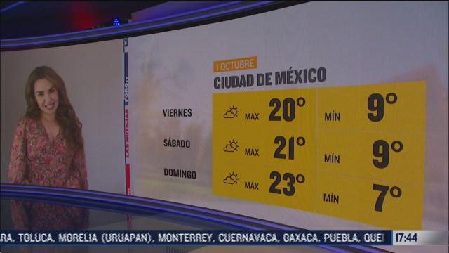 clima de la tarde del 1 de octubre de 2020 con mayte carranco