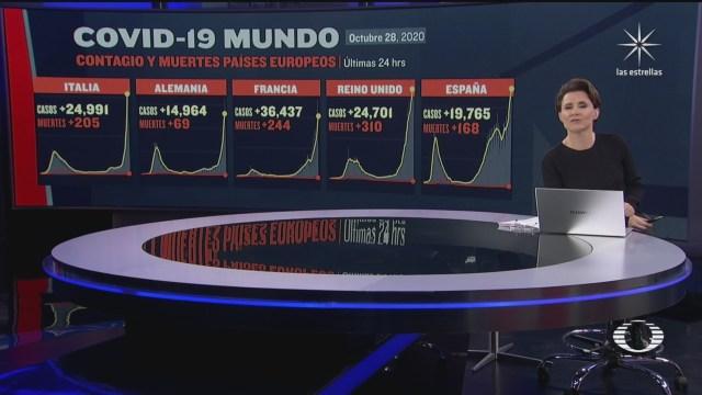 contagios por covid 19 en europa siguen sin control