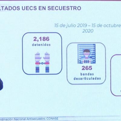 Alfonso Durazo presenta su último informe de seguridad con números decrecientes