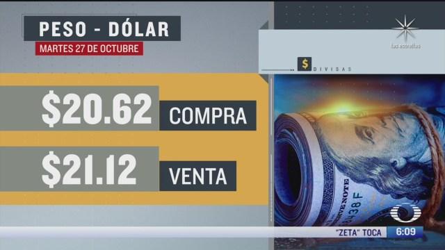 el dolar se vendio en 21 12 en la cdmx 27 octubre