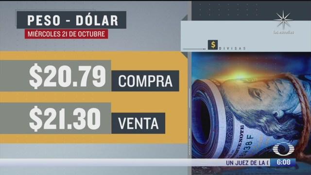 el dolar se vendio en 21 30 en la cdmx
