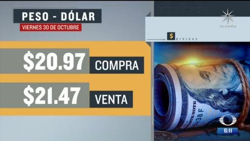 el dolar se vendio en 21 47en la cdmx