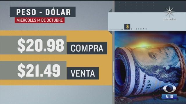 el dolar se vendio en 21 49 en la cdmx