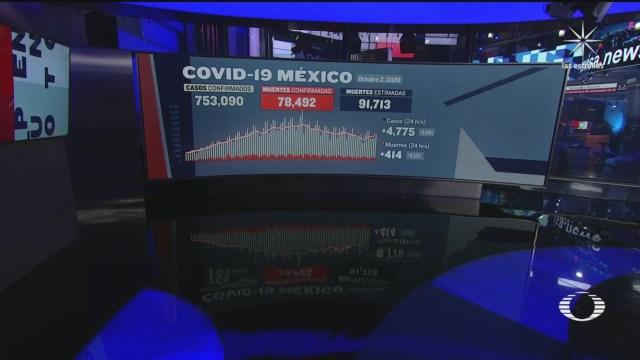 suman 78 mil 492 muertos por coronavirus en mexico