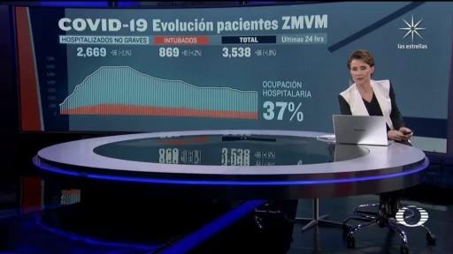 suman en mexico 86 mil 893 muertos por coronavirus en mexico