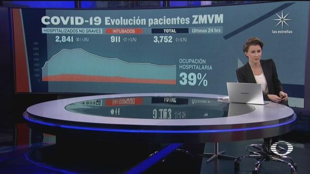 Suman en México 87 mil 894 muertos por covid 19