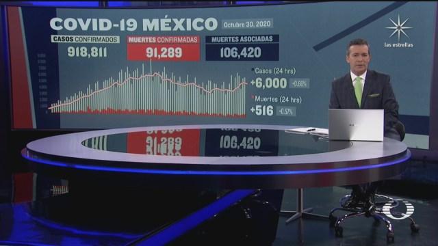 suman en mexico 91 mil 289 muertos por coronavirus