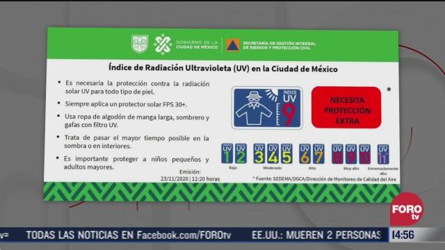 alerta por radiacion ultravioleta