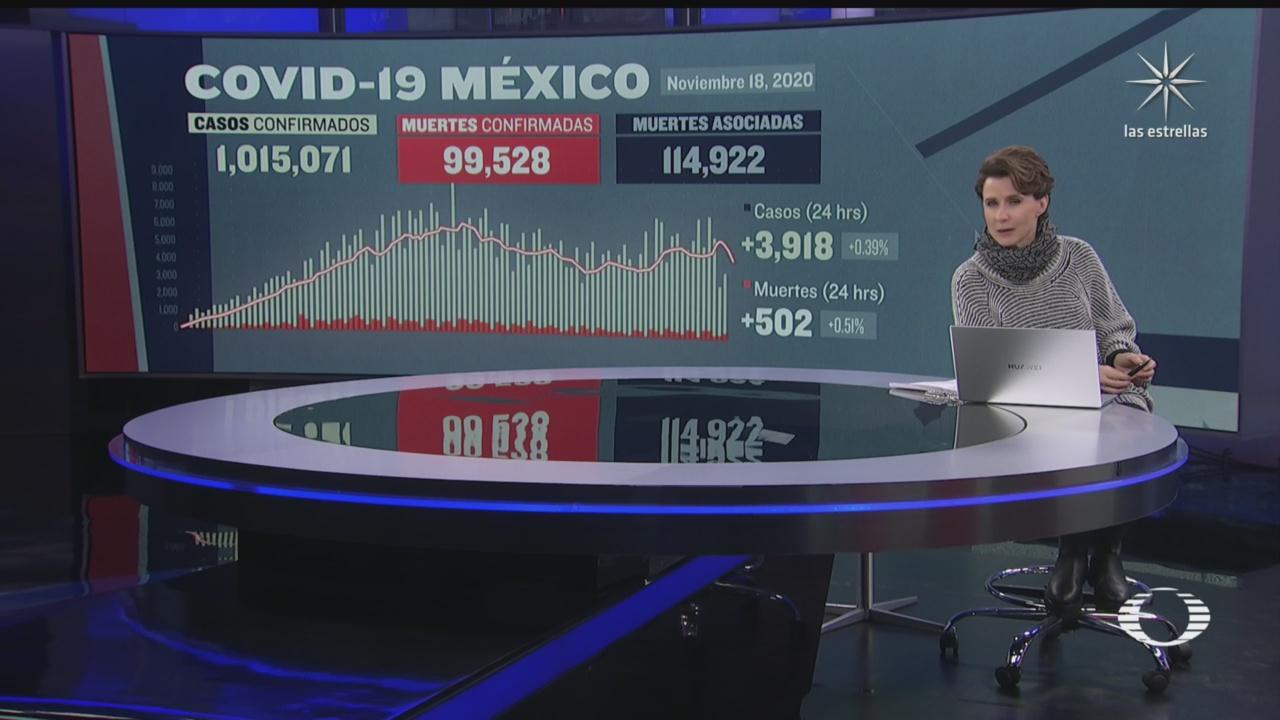 aumentan a 99 mil 528 los fallecidos por covid 19 en mexico