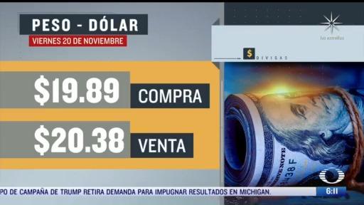 el dolar se vendio en 20 38 en la cdmx