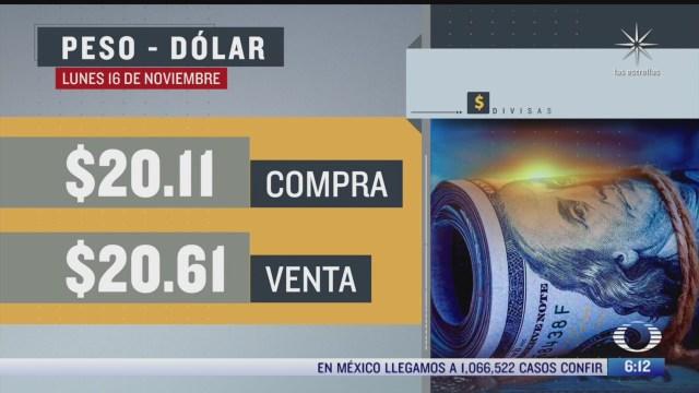 el dolar se vendio en 20 61 en la cdmx