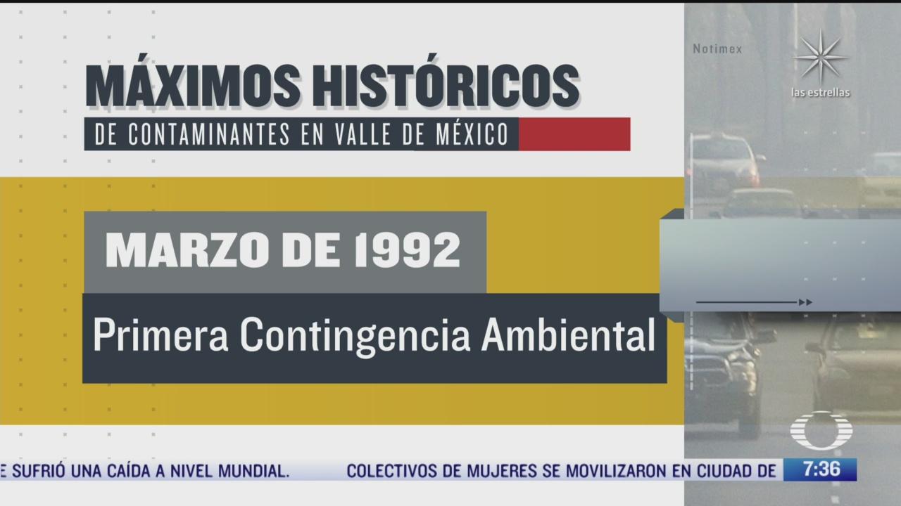 maximos historicos de ozono en la ciudad de mexico