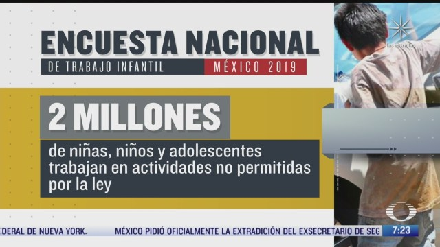 millones de menores trabajan en labores peligrosas en mexico