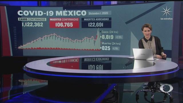 suman 106 mil 765 muertos por coronavirus en mexico