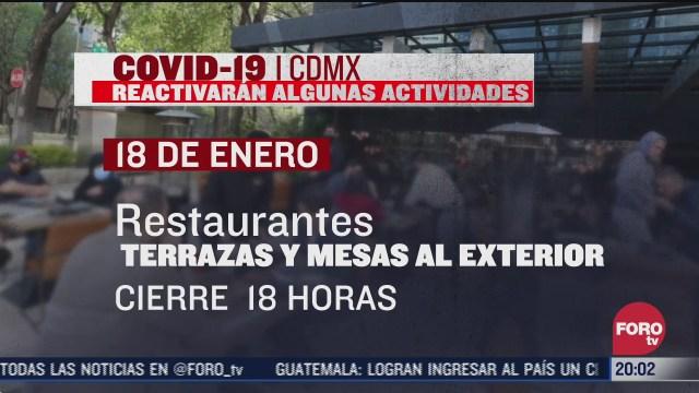 asi podran operar restaurantes de cdmx pese al semaforo epidemiologico rojo