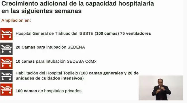 CDMX aumenta número de camas para pacientes COVID-19