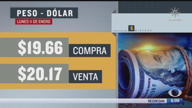 el dolar se vendio en 20 17 en la cdmx