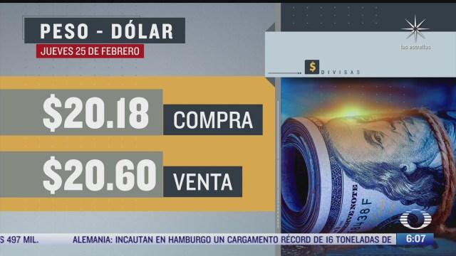 el dolar se vendio en 20 60 en la cdmx