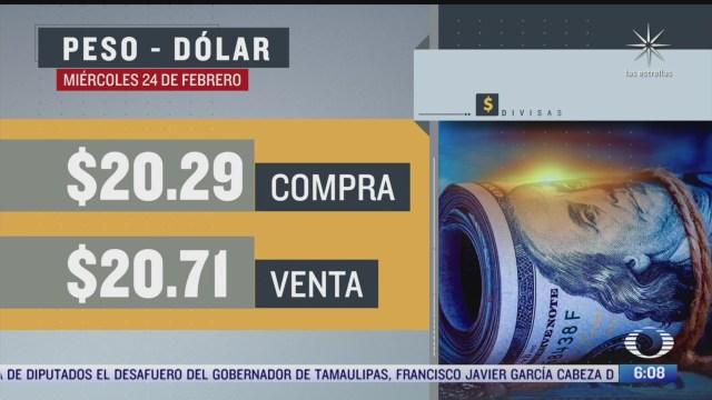 el dolar se vendio en 20 71 en la cdmx