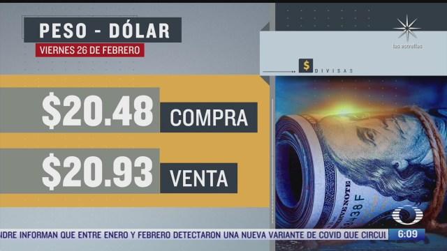 el dolar se vendio en 20 93 en la cdmx