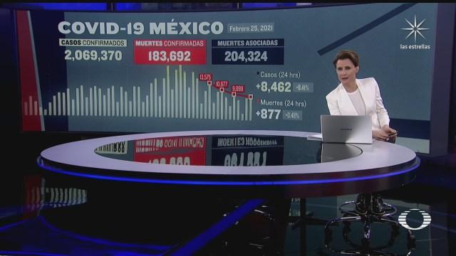 mexico suma 2 millones 69 mil casos de covid