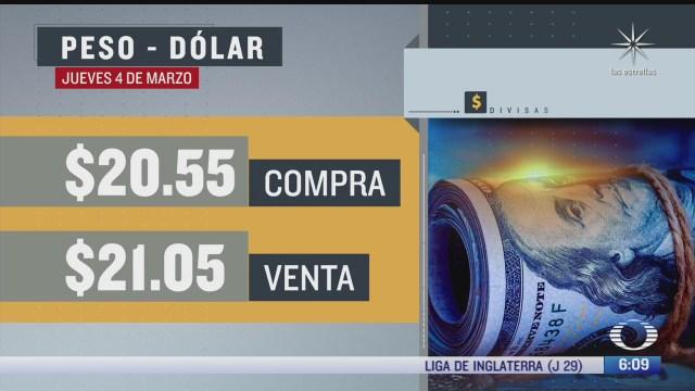 el dolar se vendio en 21 05 en la cdmx