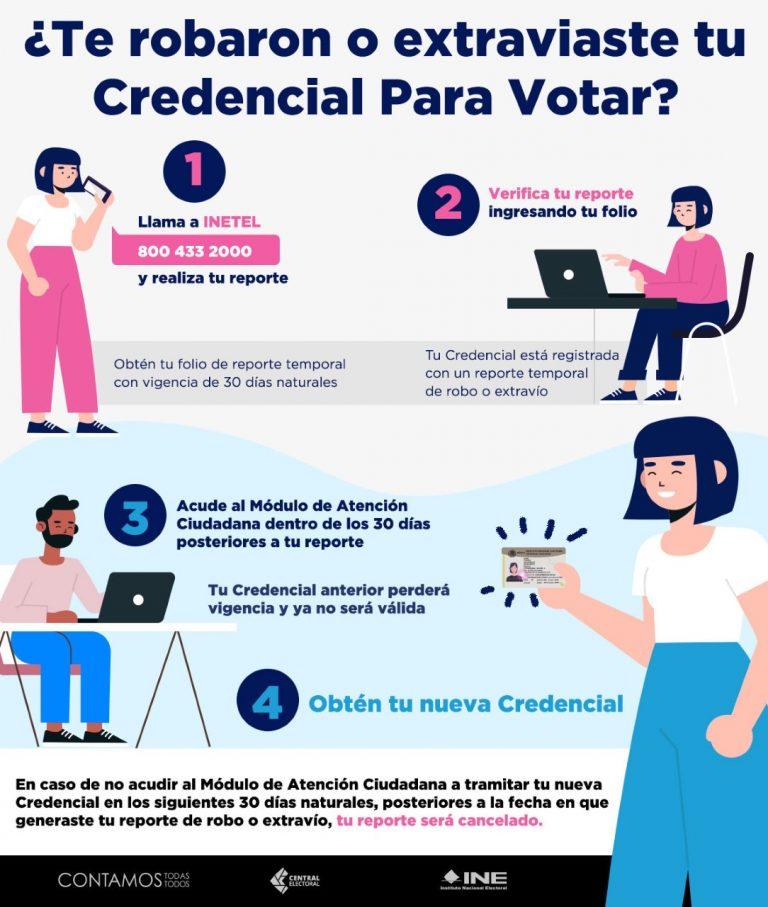 ¿Qué hacer si perdí o me robaron mi credencial de elector?