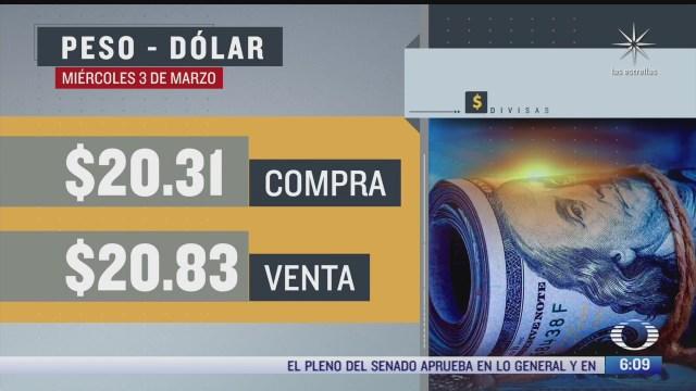 El dólar se vendió en $20.83 en la CDMX del 3 de marzo del 2021