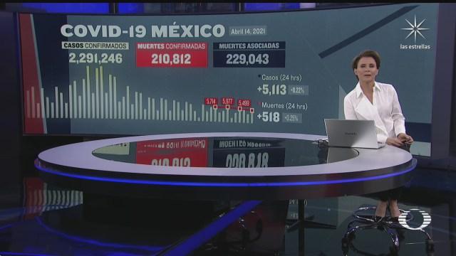 covid 19 continua a la baja en mexico