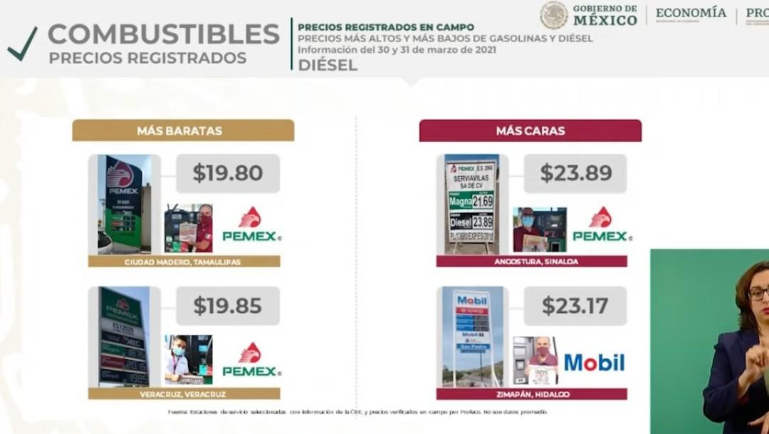 Precios del diésel del 30 y 31 de marzo de 2021 (Profeco)